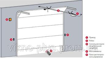 Автоматика для гаражных ворот АЛЮТЕХ - серия LEVIGATO LG-1200, фото 3