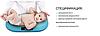 Весы электронные BabyOno Бирюзовые, фото 7