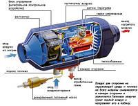 Спецакция - Автономный Отопитель Airtronic D2 (2 Квт) по цене 25000 только в Этом месяце!