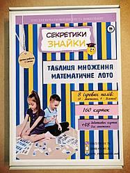 """Авторська друкована настільна гра """"математичне лото"""" для дітей молодшої школи"""