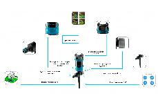 Дождеватель Presto-PS ороситель секторный 4 режима Модуль (7812), фото 2