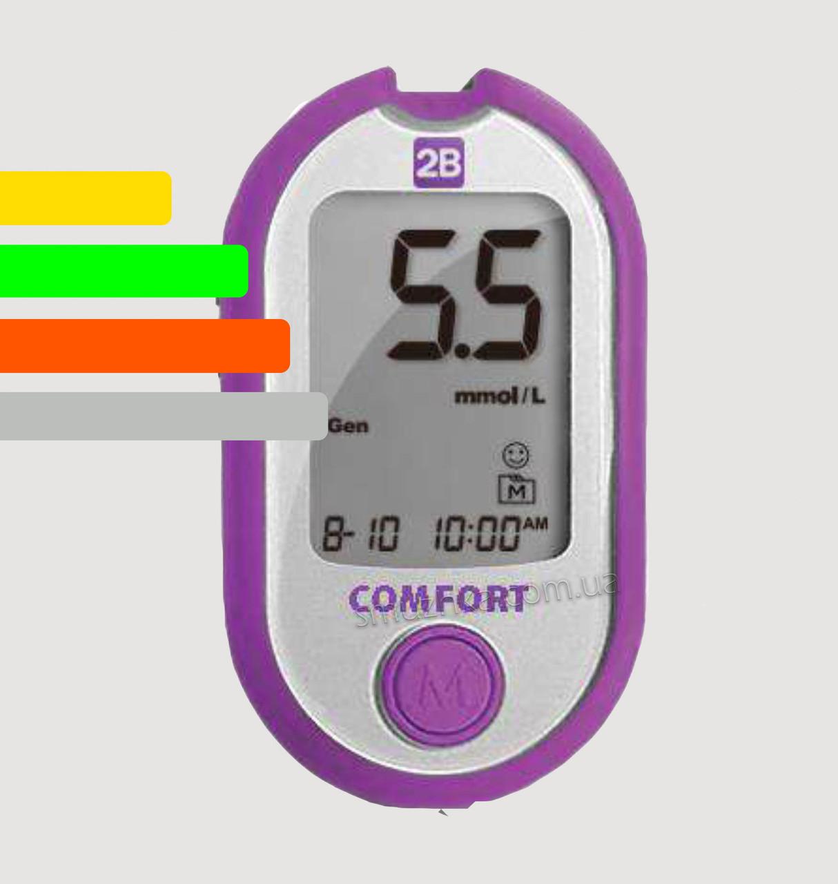 Глюкометр 2B Comfort +10 тест-полосок Туби Комфорт