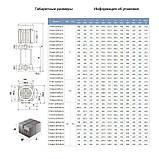 Насос центробежный многоступенчатый вертикальный 1.1кВт Hmax 82м Qmax 67л/мин LEO 3.0 (775446), фото 2