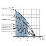 Погружной відцентровий багатоступінчастий свердловинний насос Водолій БЦПЕ 0.32-25У, фото 2