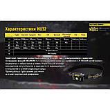 Налобный фонарь NITECORE NU32 (550LM, CRI LED, RED LED и CREE XP-G3 S3 / 9 режимов / 1800 mAh / USB), фото 5