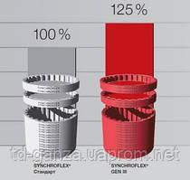 Зубчатые полиуретановые ремни Synchroflex