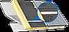 Диффузионная мембрана Delta-Therm и Delta-Therm Plus