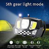 Легкий Налобный фонарь Boruit со Встроенным аккумулятором (XPG+COB LED, 5 Режимов, micro USB, 1200mAh), фото 6