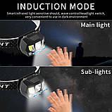 Легкий Налобный фонарь Boruit со Встроенным аккумулятором (XPG+COB LED, 5 Режимов, micro USB, 1200mAh), фото 8