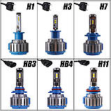 Xenon LED Turbo T1-H7 фары 6000К, фото 8