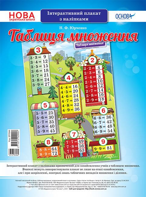 Наочні посібники. Таблиця множення. Інтерактивний плакат з наліпками.