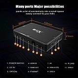Приставка Smart TV Box X96H Allwinner H603 4Gb/64Gb Black, фото 5
