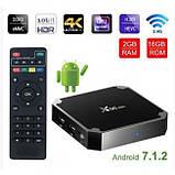 Приставка Smart TV Box X96 MINI S905W 1Gb/8Gb Black, фото 5