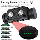 Налобный фонарь Boruit B35 с датчиком движения+Аккумулятор 21700 (XM-L2*2, 3000лм, USB, IPX4), фото 2