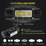 Налобный фонарь Boruit B39 с магнитом и USB Type-C + Аккумулятор 21700 (XM-L2+XP-G2*2шт, 5000лм, IPX4), фото 8