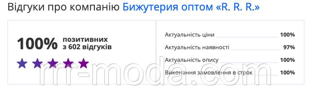 Элитные ювелирные украшения оптом / фото