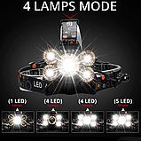 Налобный фонарь с зумом и датчиком движения TRLIFE BL254 + USB шнур для зарядки (4*XPE + 1*T6) Без батареи, фото 8