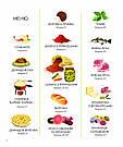 1000 назв їжі, фото 4