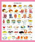 1000 назв їжі, фото 5