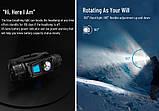 Налобный фонарь WUBEN H1 1200лм IP68 (Osram P9 LED, USB, 3 спектра)+аккумулятор 18650 (круче Nitecore HC65), фото 7