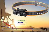 Легкий Налобный фонарик Fenix HM23 240LM с теплым светом (Cree XP G3 S3 NW, IP68, TIR оптика, Батарея AA), фото 6