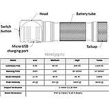 Налобный фонарь Sofirn SP40 Black 1200LM+EDC (Cree XPL, USB, IPX7, Магнит, 5300k NW нейтрально теплый свет), фото 9
