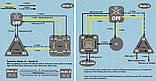 Налобный фонарь SKILHUNT H04 RC + Магнитная зарядка (1200LM, Cree XM-L2 LED, IPX8, Магнит, NW, TIR оптика), фото 2