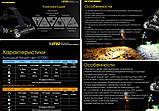Nitecore UT32 налобный фонарь (Cree XP-L2 V6*2, 3000k/5700k Теплый и Холодный свет, IPX8, 12 режимов, 1*18650), фото 6