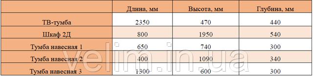Гостиная Поло Сокме