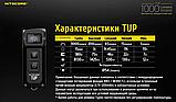 Сверхмощный наключный фонарь с OLED дисплеем Nitecore TUP (1000LM, 1200mAh, USB, Cree XP-L HD V6), Серый, фото 8