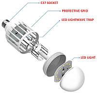 Противомоскитная лампа ночник приманка уничтожитель от комаров мух мошек Zapp Light LED 220В ловушка насекомых