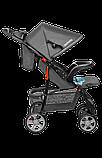 Прогулянкова коляска Lionelo EMMA PLUS BLUE SCANDI, фото 2