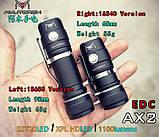 EDC Ручной фонарик Amutorch AX2 (1100LM, 5000k NW, SST20 led, IPX8, 5 режимов, аккумулятор 16340 в комплекте), фото 2