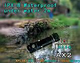 EDC Ручной фонарик Amutorch AX2 (1100LM, 5000k NW, SST20 led, IPX8, 5 режимов, аккумулятор 16340 в комплекте), фото 5