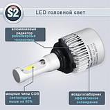 Светодиодные автомобильные лампы Лед Led h1/h3/h7/h4 В наличии есть все цоколя! AVE, фото 5
