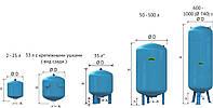 Расширительный бак мембранный Refix DE  18 л,10 бар 3/4  Reflex для систем водоснабжения (гидроаккумулятор)