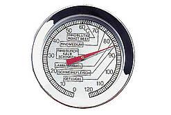 Термометр для запекания KUCHENPROFI (KUCH1065002800)