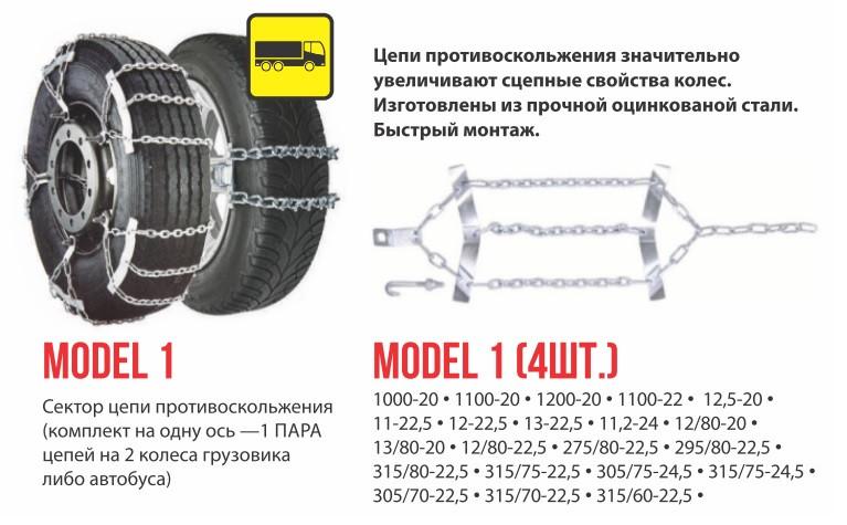 """Цепи """"сектор""""  тип Model 1 """"VITOL"""" M1  (4шт) (для грузовых авто и бусов)"""
