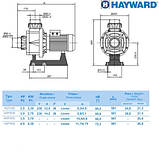 Hayward Насос Hayward HCP10453E1 KA450T1.B (380В, 67 м3/ч, 4.5PH), фото 3