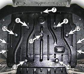 Защита картера AUDI A4 бензин с 2008-2012 г.