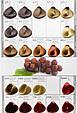 Стойкая крем-краска для волос Sinergy № 9/83 Жемчужный светлый блонд, 100 мл, фото 4