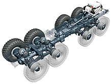 Ремонт кузовів і рам