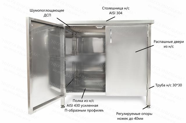 """Фото Стол-тумба с распашными дверями - 4 двери,1 полка внутри из нержавеющей стали """"AISI 304"""""""