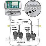 Контроллер ESP-RZX-8i. Автоматический полив Rain Bird, фото 2
