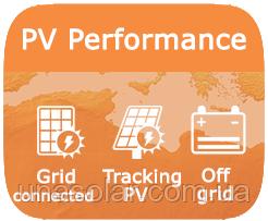 Як порахувати прибуток з сонячної станції? Фотоелектрична географічна інформаційна система (PVGIS)