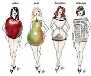 Выбор демисезонной одежды по типу фигуры
