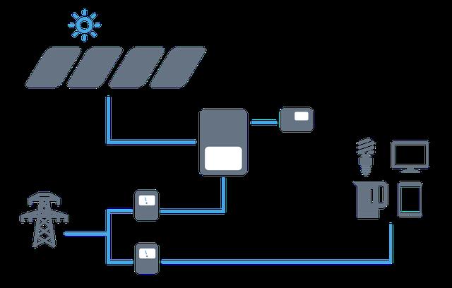 Схема подключения сетевого инвертора