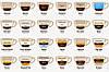Виды кофейных напитков