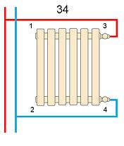 Вертикальный трубчатый радиатор BQ Quantum H-1500 мм, L-325 мм, фото 3