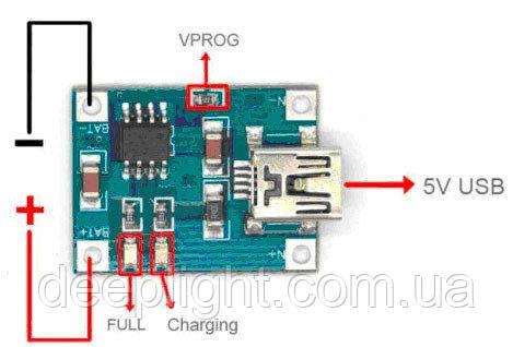 USB плата зарядки Li-ion акумулятора 1А з індикаторами